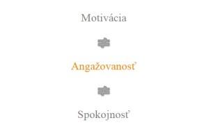 Mot_spok_ang